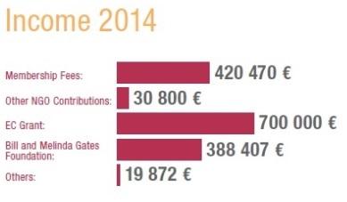 income 2014